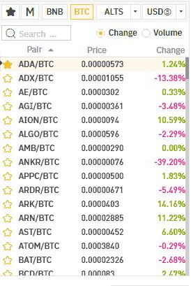 150+ Trading Pairs