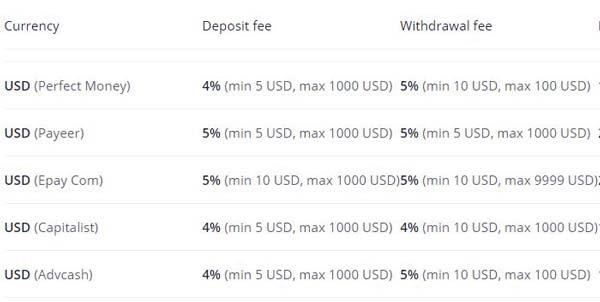 cryptocurrency exchange deposit usd